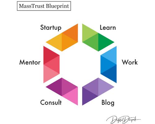 Mass Trust Blueprint